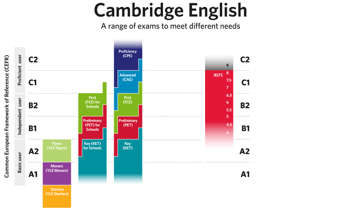 cambridge dictionary online british english