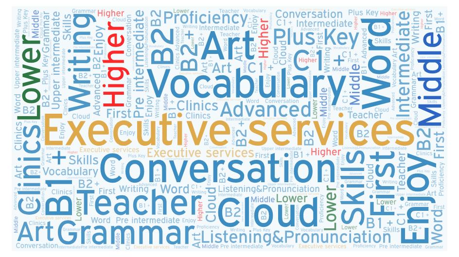 ORARI CONVERSATION & EXECUTIVE SERVICES